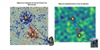Ionized gas surrounding galaxies and moving coherently with these leaves a signature on the cosmic microwave background radiation (left panel) that can be detected using the distribution of galaxy velocities, which is provided by galaxy redshift maps (right panel). Credit: Carlos Hernández-Monteagudo.